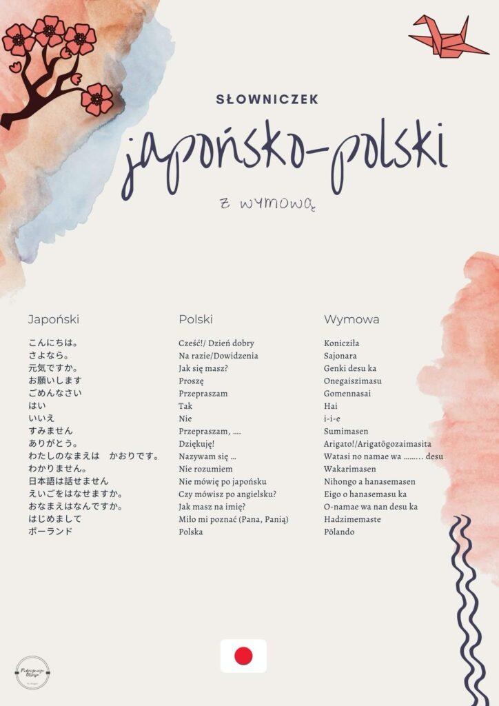 słownik polsko-japoński z wymową